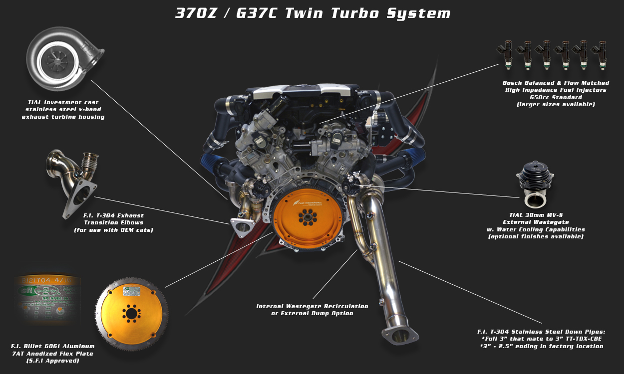 Fast intentions twin turbo system nissan z